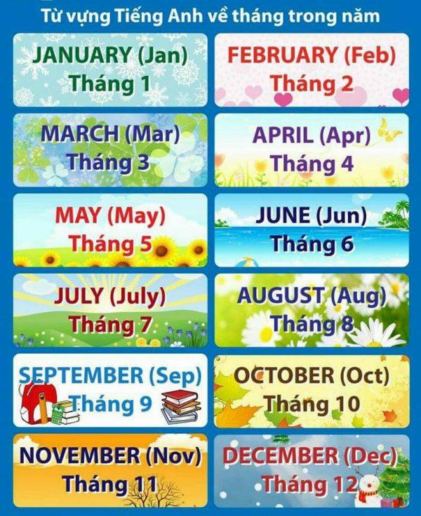 Photo of Các tháng trong tiếng anh ? May là tháng mấy ?